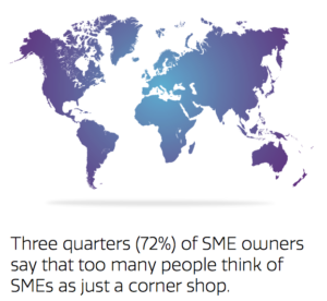 World map with stat = Three quarters of SME owners say that too many people think of SMEs as just a corner shop